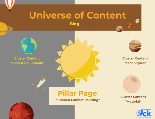 Universes of Content